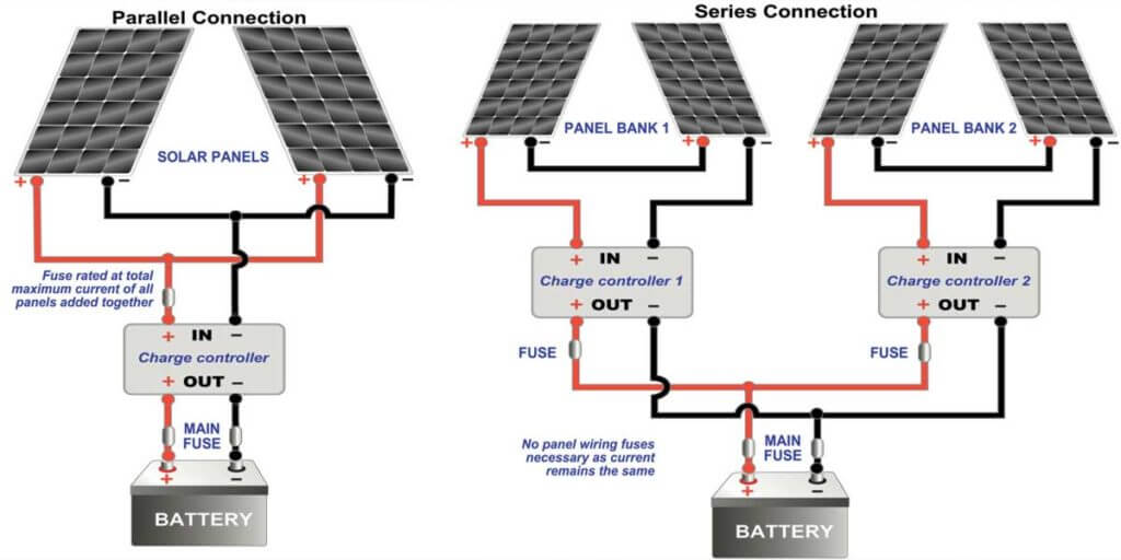 Connecting Two Solar Panels To One Battery